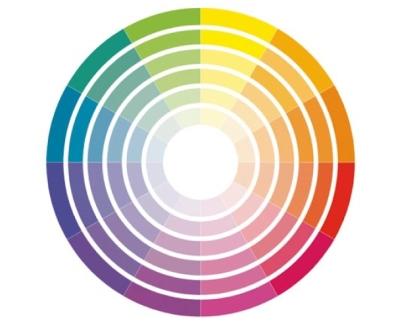 Koło palety barw