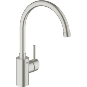 Grohe Concetto Bateria kuchenna